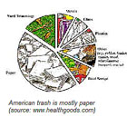 american trash is mostly paper